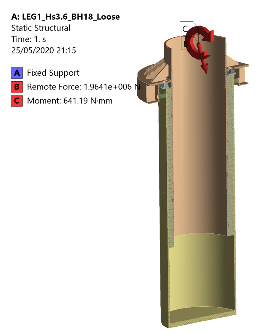 Assembly model indicating boundary conditions