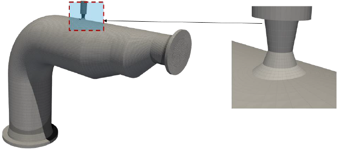 Mesh of FEA AIV system with small bore connection